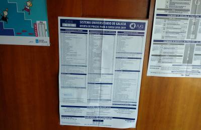 Sistema Universitario de Galicia